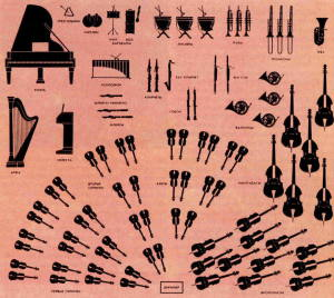 Изготовление музыкальных инструментов