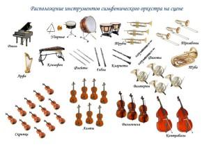Продажа музыкальных инструментов